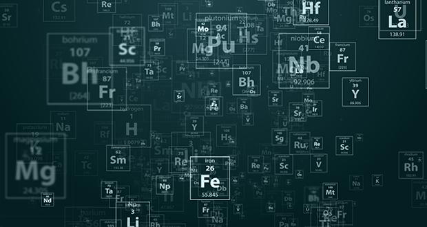 Iupac names new elements laboratory news iupac names new elements urtaz Gallery