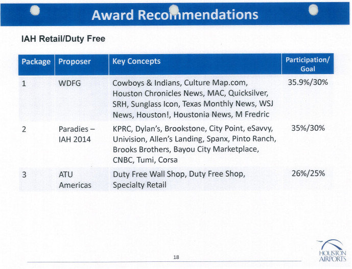 ATU Americas and World Duty Free finalists in Houston tender